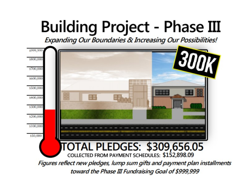 """<a href=""""https://www.ohelmoshebaltimore.com/payment.php""""                                     target="""""""">                                                                 <span class=""""slider_title"""">                                     <center>Expansion Project</center>                                </span>                                                                 </a>                                                                                                                                                                                       <span class=""""slider_description""""><center><b>We are expanding our building to meet the needs of our growing community!</b></center></span>                                                                                     <a href=""""https://www.ohelmoshebaltimore.com/payment.php"""" class=""""slider_link""""                             target="""""""">                             Support Our Expansion                            </a>"""