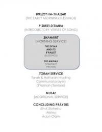 Intro to Jewish Worship 2010 Learners Service image