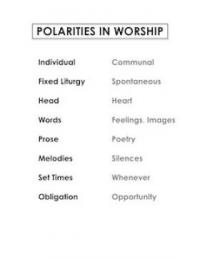 Polarities in Worship Learners' Service image