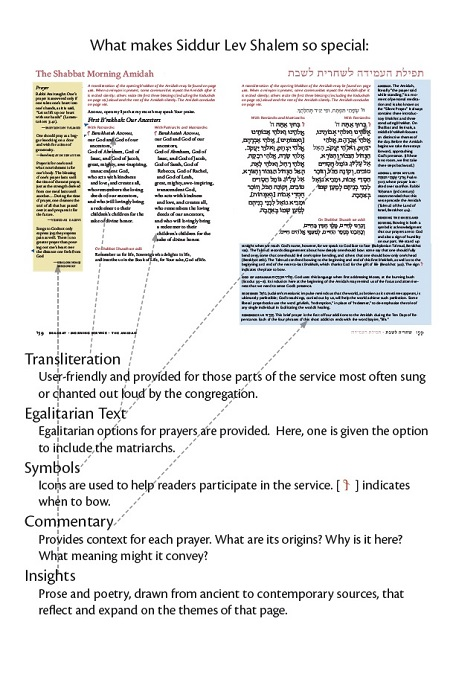 Lev Shalem Dedication - Temple Beth Sholom