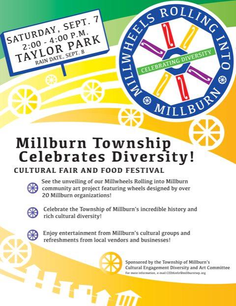 Banner Image for Millburn Millwheel Festival
