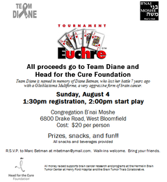 Banner Image for Euchre Tournament to Benefit Brain Cancer Research