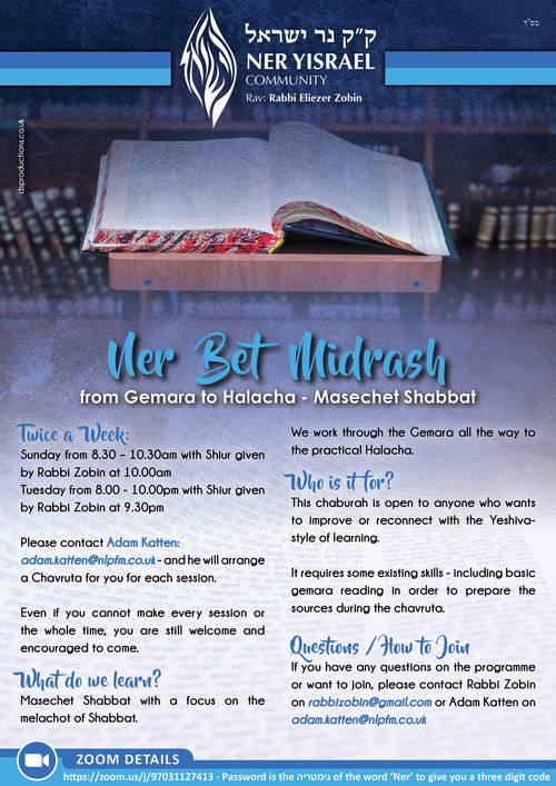 Banner Image for Ner Bet Midrash - from Gemara to Halacha - shiur given by Rabbi Zobin